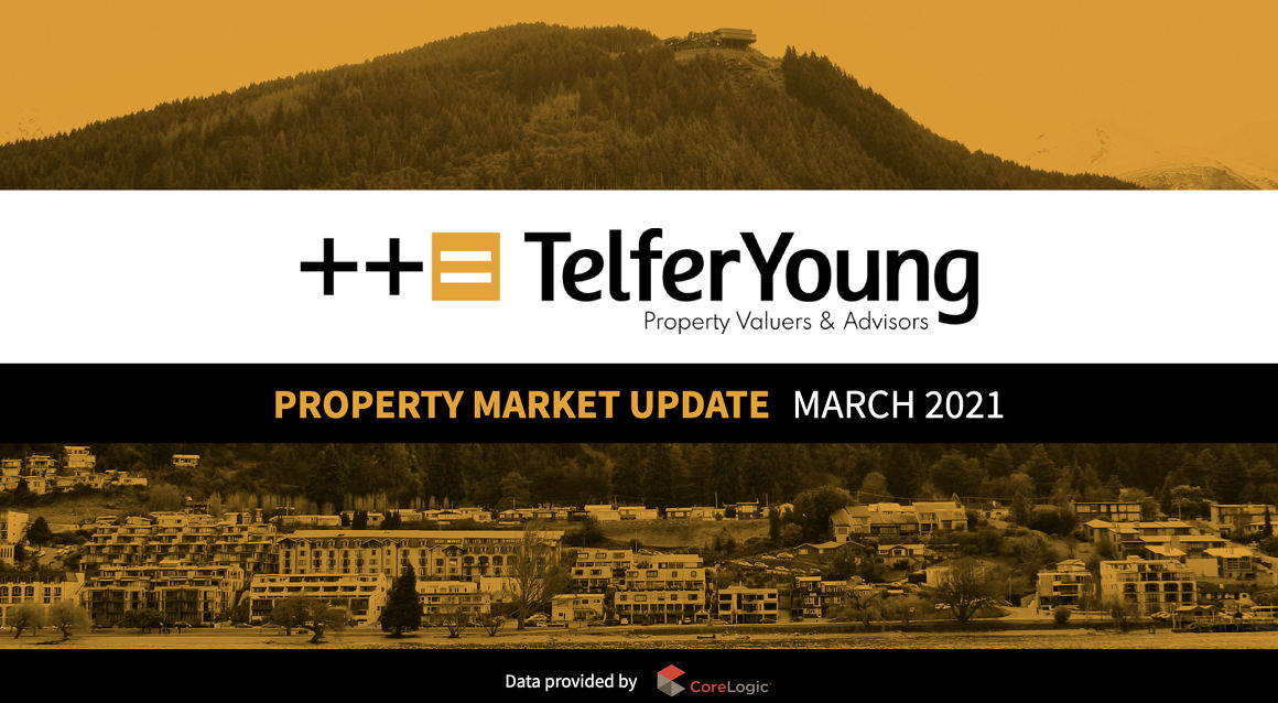 Property Market Update - March 2021